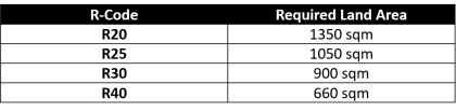 r-code table